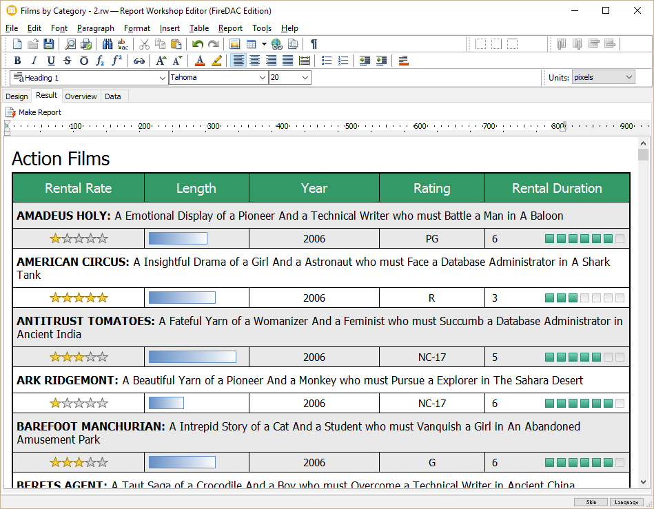 Color Scales And Diagrams  Features Of Report Workshop Components